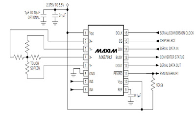 spi block diagram sms block diagram wiring diagram
