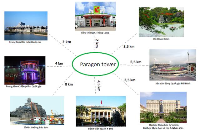 Liên kết tiện ích vùng Paragon Tower