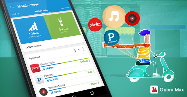 social-opera-max-app-savings-usa