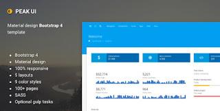 Template Peak UI v1.1 – Material design Bootstrap 4 dashboard