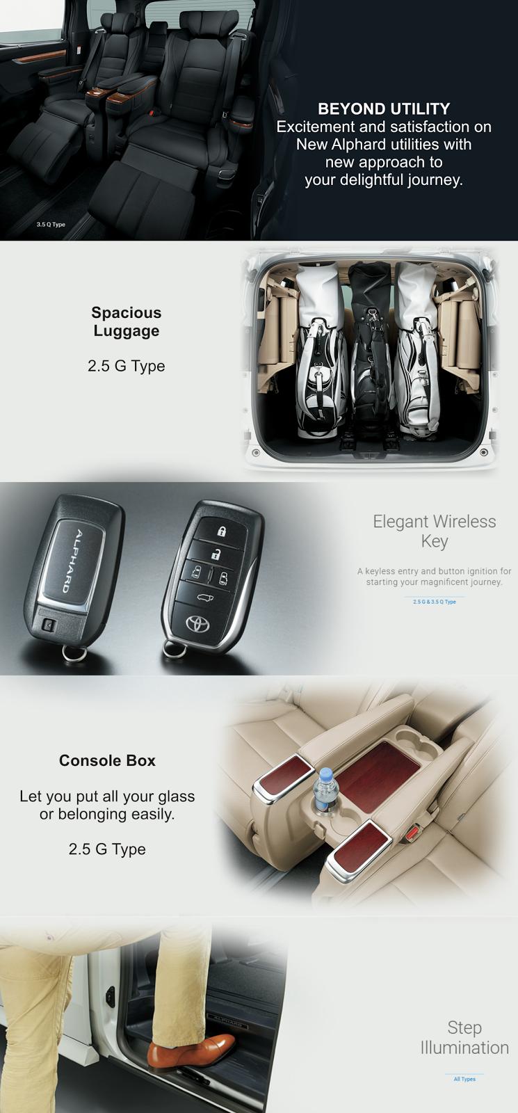 Kelengkapan-mobil-new-Alphard