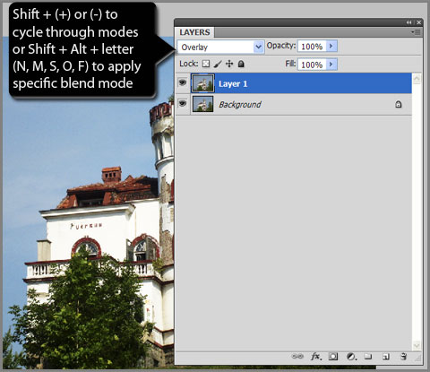 Change layer blend mode from keyboard in Photoshop and Photoshop Elements