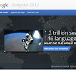 What did the World search for in 2012 ? 1.2 trillion searches in 146 languages ~ GadgetTainment