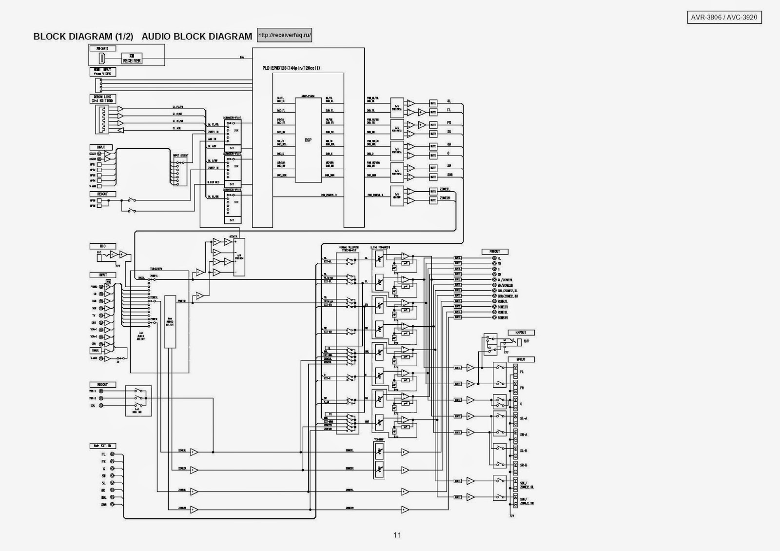 DENON AVR-1100RD MANUAL