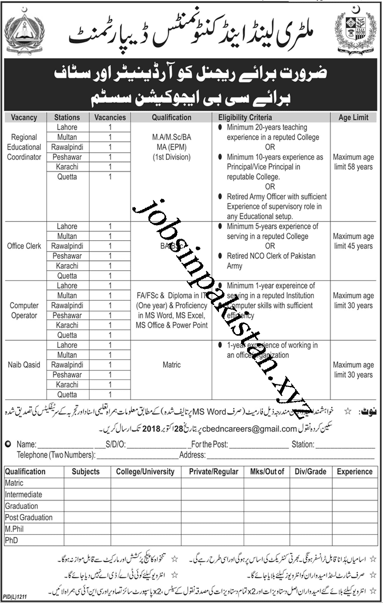 Advertisement for Military Land and Cantonment Department Jobs 2018