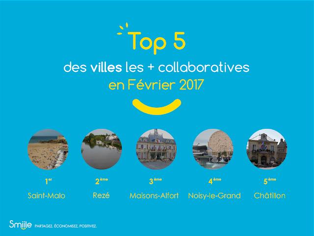 Top des villes et départements les plus collaboratifs