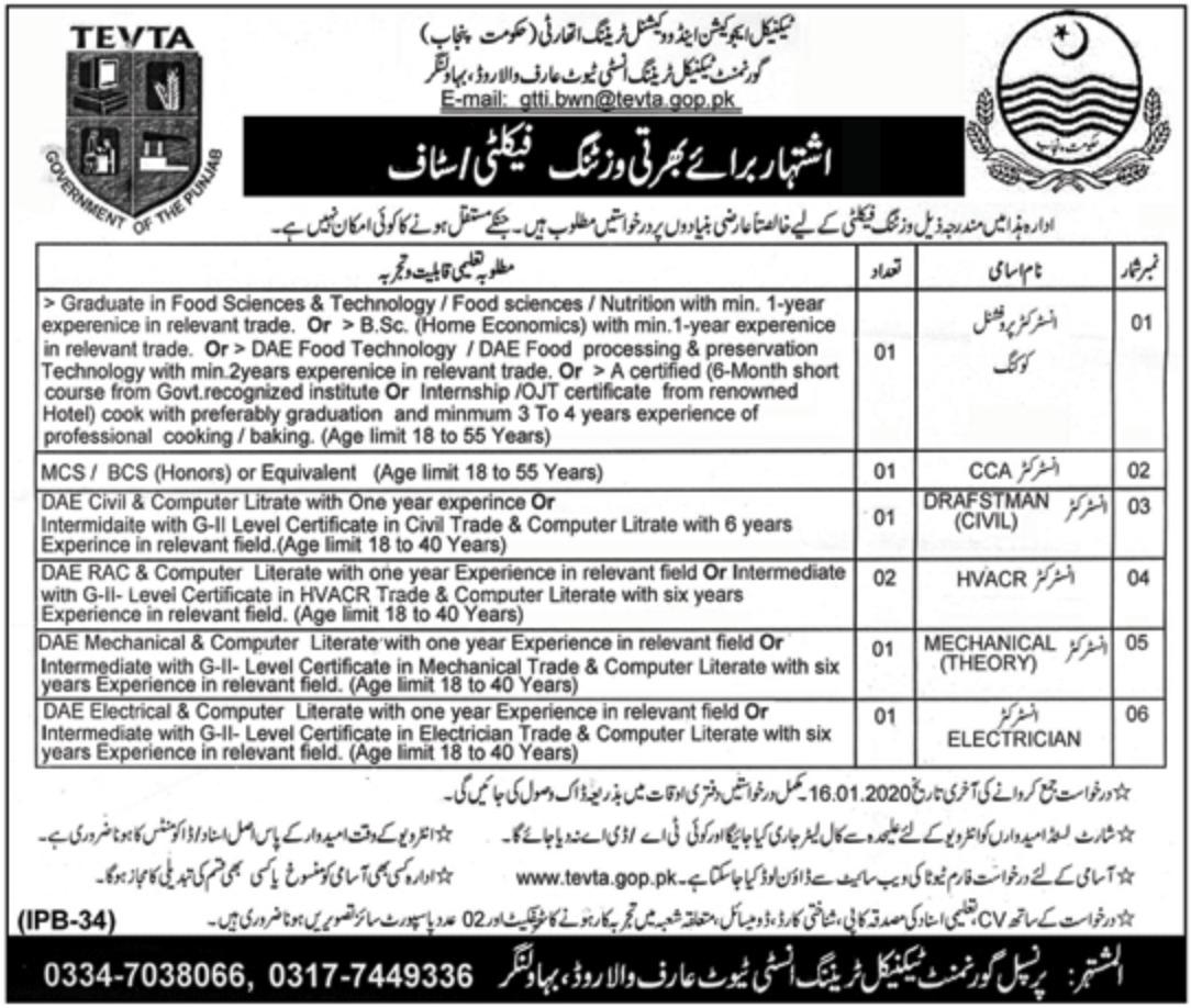 TEVTA Punjab Jobs 2020