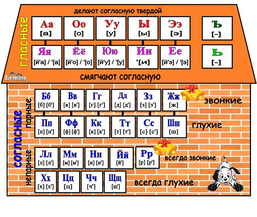 Схема слова для дошкольников картинка фото 431