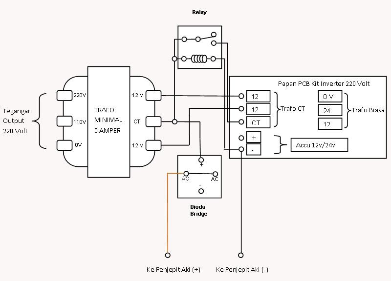 rangkaian inverter dan charger dengan satu trafo