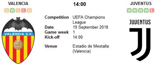 Valencia vs Juventus en VIVO