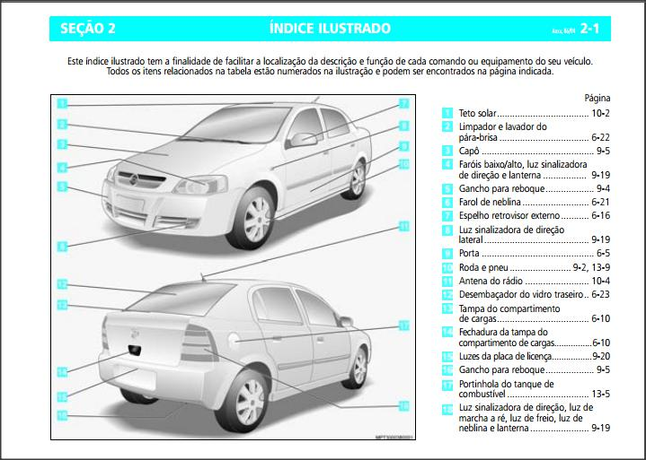 manuais de carros e cat logos de pe as rh manualdomeucarro blogspot com manual astra 2005 2.0 pdf manual astra 2005 elegance