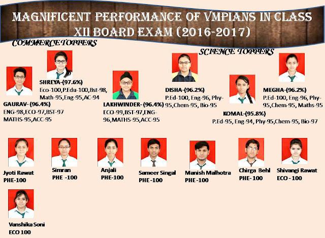 vidya-mandir-public-school-topper