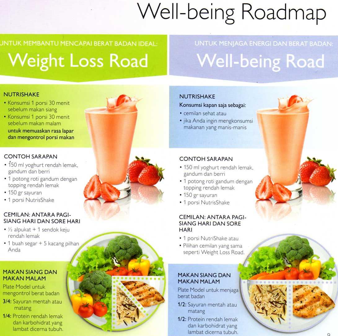 Tips Diet Alami dan Sehat Dengan Resep Makanan Diet ...