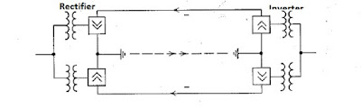 homopolar link