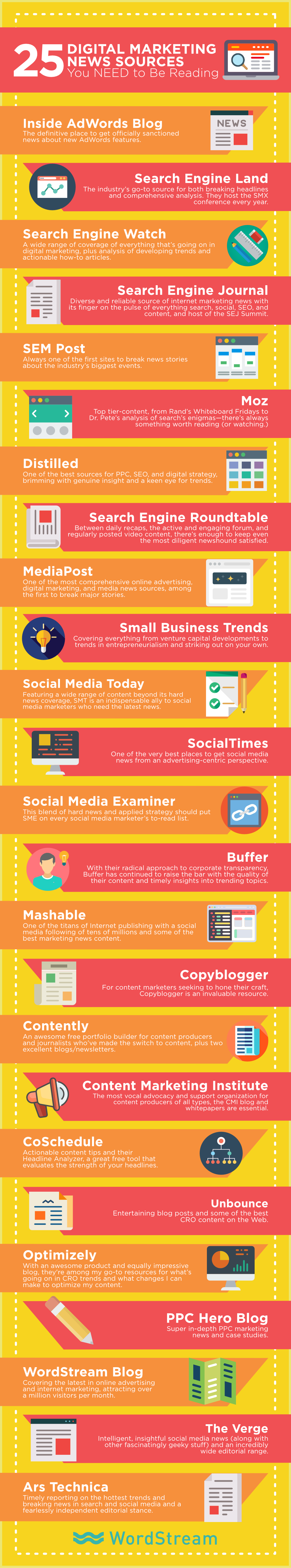 25 Digital Marketing News Sources You Need to Be Reading- #Infographic