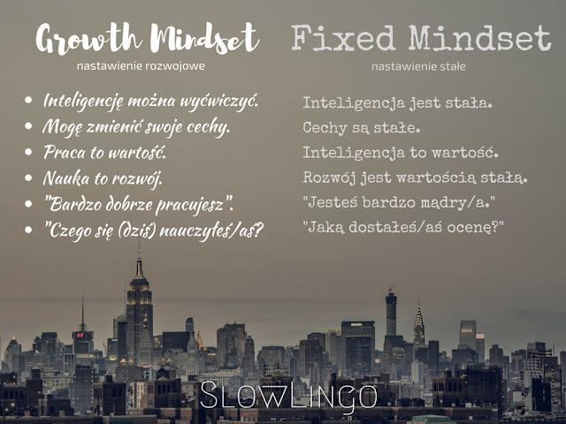 mindset, slowlingo, nastawienie, nauka języków, carol dweck