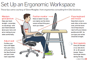 Ergonomic Office Tips Diagram