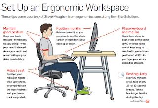 Ergonomic Office Tips Diagram