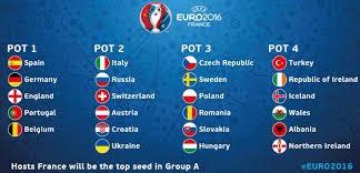 Uefa Euro 2016  France Free Download Full Version