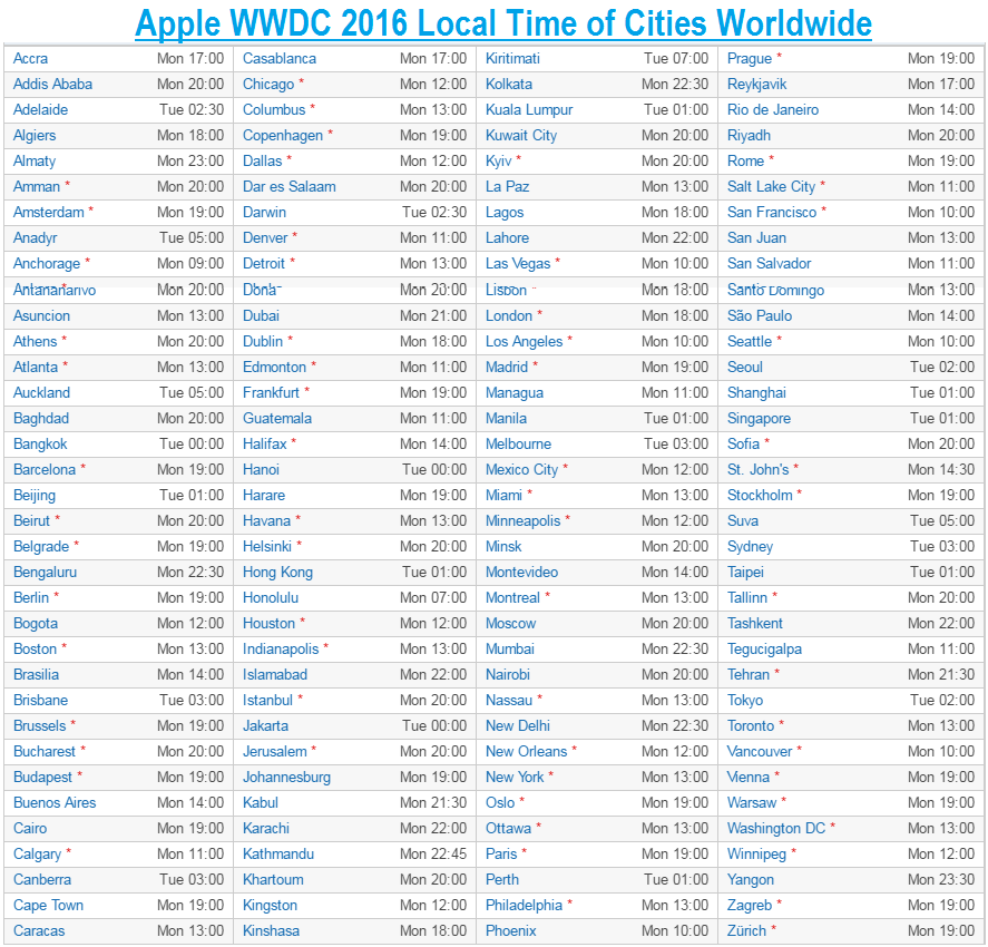 Apple WWDC 2016 Local Time of Cities Worldwide
