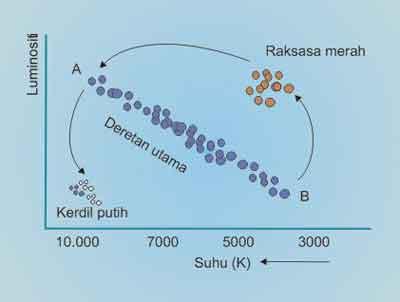 Pembahasan Soal SBMPTN Fisika Bumi Antariksa