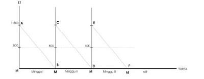 Teori Ekonomi Kuantitas Permintaan dan Penawaran Uang Menurut Keynes