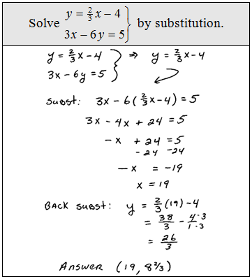 Openalgebra Solving Linear Systems By Substitution