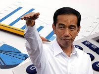 Jokowi yang Ijinkan Impor, Jokowi Sendiri yang Kecewa BUMN Gunakan Produk Impor