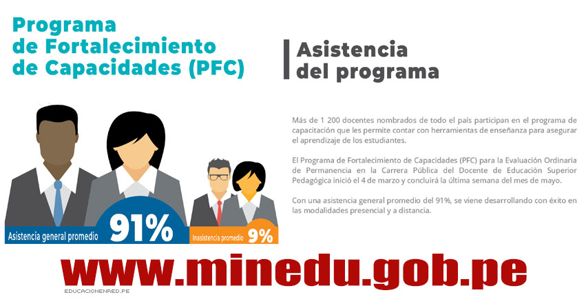 MINEDU: Asistencia del Programa de Fortalecimiento de Capacidades - www.minedu.gob.pe