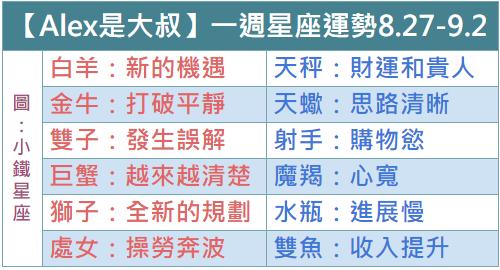 【Alex是大叔】一週星座運勢2018.8.27-9.2