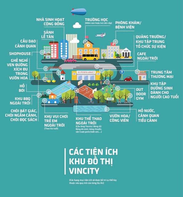 Các tiện ích khu đô thị Vincity New Saigon