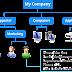 AD - O que é Active Directory?