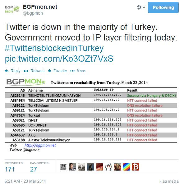Learn How to access Twitter in Turkey | #TwitterisBlockedinTurkey