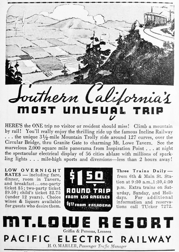 Los Angeles County circa 1930 Advertising Poster