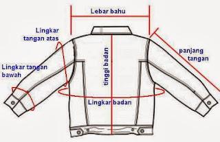 ukuran jaket