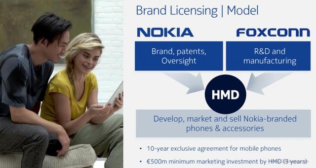 Nokia sẽ trở lại thị trường di động vào năm sau - tin chính thức