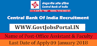 Central Bank of India Recruitment 2018 – Office Assistant & Faculty