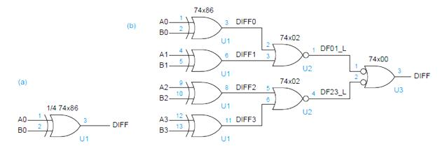 vlsi design comparators 3-Bit Magnitude Comparator figure 1 comparators using 74x86 (a) 1 bit comparator (b) 4 bit comparator iterative circuits an iterative circuit
