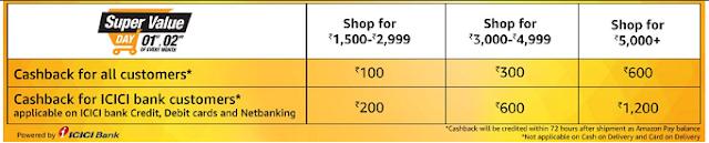 Amazon Super Value Day voucher
