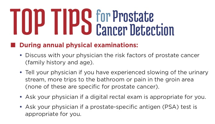 risks of psa testing Learn about the prostate specific antigen (psa) test, including what the results mean there are normal expected levels of psa in the blood levels might increase in patients with prostate cancer, benign prostatic hypertrophy (a noncancerous enlargement of the prostate), and prostate infection.