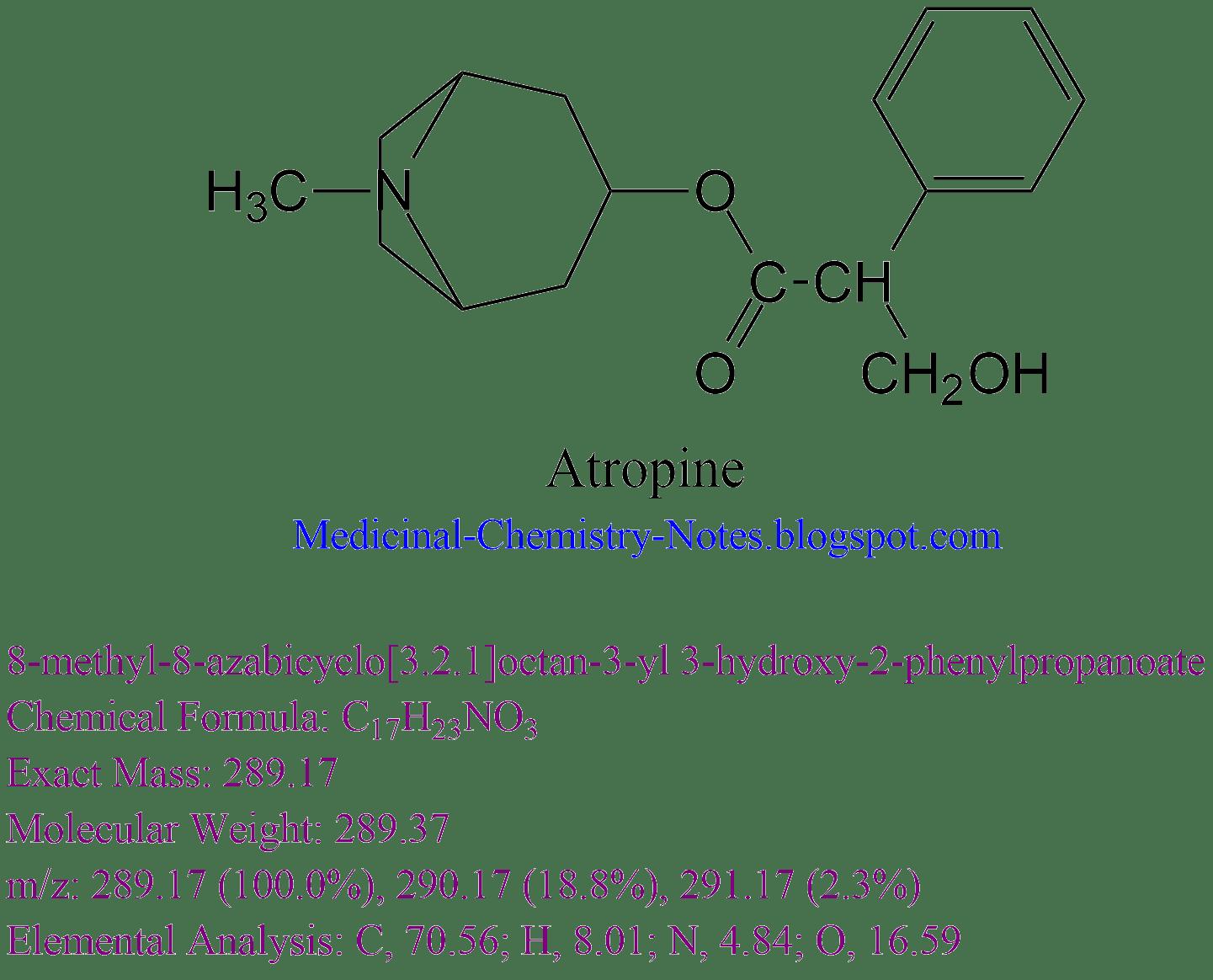 Atropine chemical data