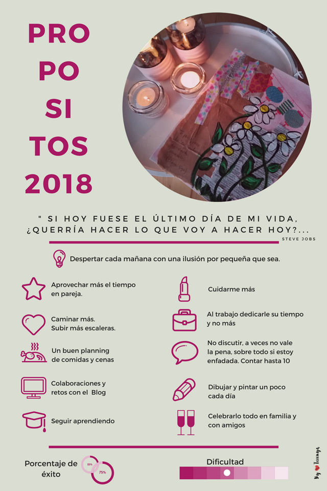 propositos-2018