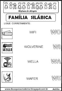 Famílias silábicas alfabetização letra W