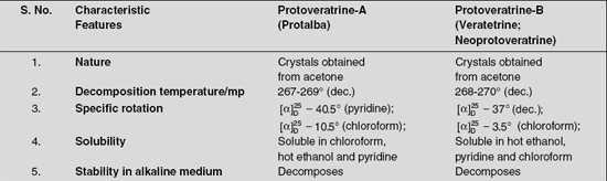characteristic features of protoveratrine A and B