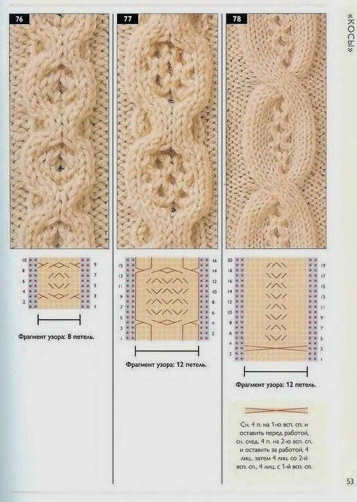 eaeef0768719 Victoria - Handmade Creations   22 σχέδια για πλέξιμο πλεξούδας με βελόνες