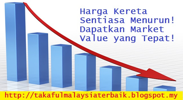 Check Market Value Kereta
