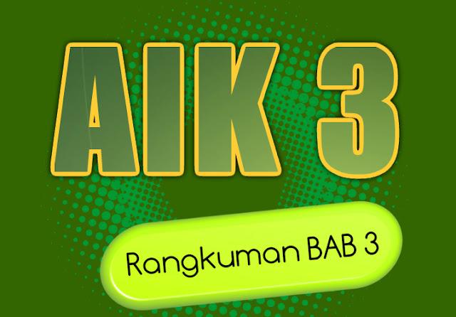 Materi AIK (Al Islam dan Kemuhammadiyahan) 3 BAB 3