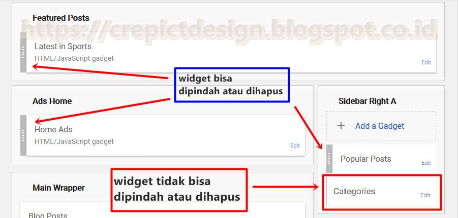 Cara Mengatasi Widget Yang Tidak Bisa di Hapus / Pindah di Blogger