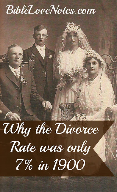 Why the Divorce Rate in 1900 Was Only 7%