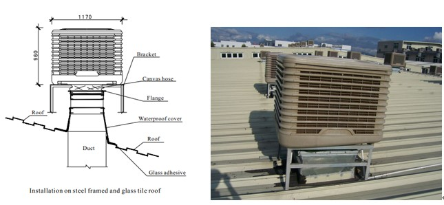 Commercial Rooftop Swamp Coolers Aolan Evaporative Air